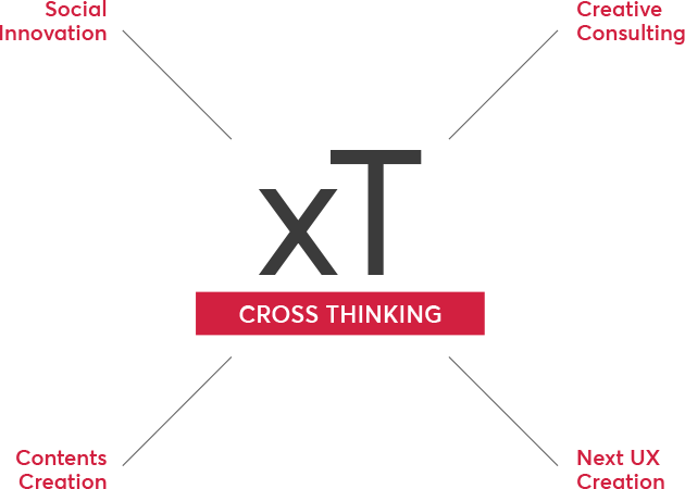 xT. Cross Thinking. Social Innovation. Creative Consulting. Contents Creation. Next UX Creation